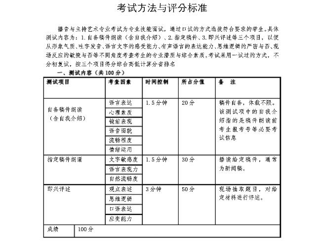 广州体育学院2020年播音与主持专业考试内容